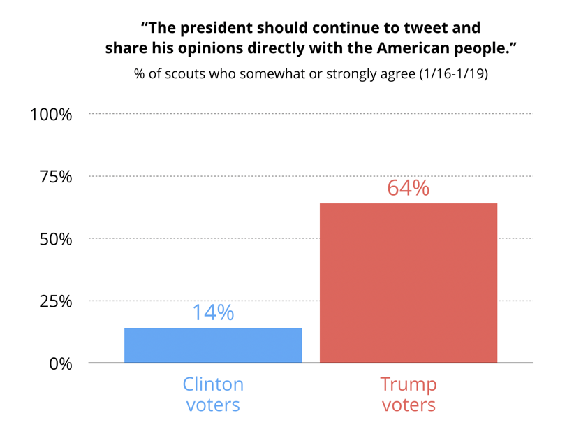 Should Trump Tweet.png